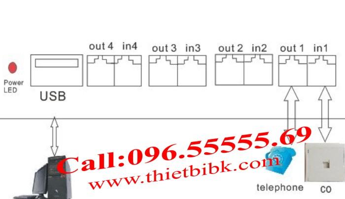 Lap dat box ghi am dien thoai 4 LINE TANSONIC TX2006U4 USB