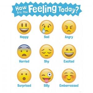 Một vài câu Tiếng Anh dùng để bày tỏ cảm xúc
