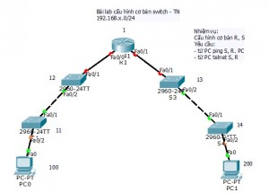 ccna - switch