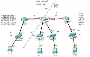 static-ospf-tn1
