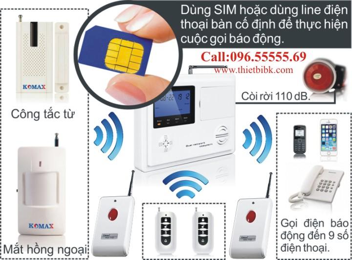 Thiết bị báo động dùng sim KOMAX KM-900GP dùng cho ngân hàng