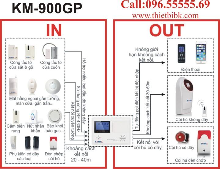 Thiết bị báo động dùng sim KOMAX KM-900GP kết nối nhiều loại cảm biến