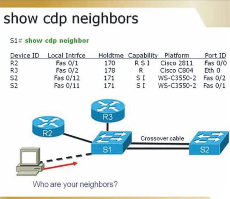 Giao thức CDP - Cisco Discovery Protocol dùng để quản lý thiết Router, Switch Cisco