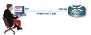 Kết nối máy tính với router để Khôi phục lại mật khẩu cho Cisco Router