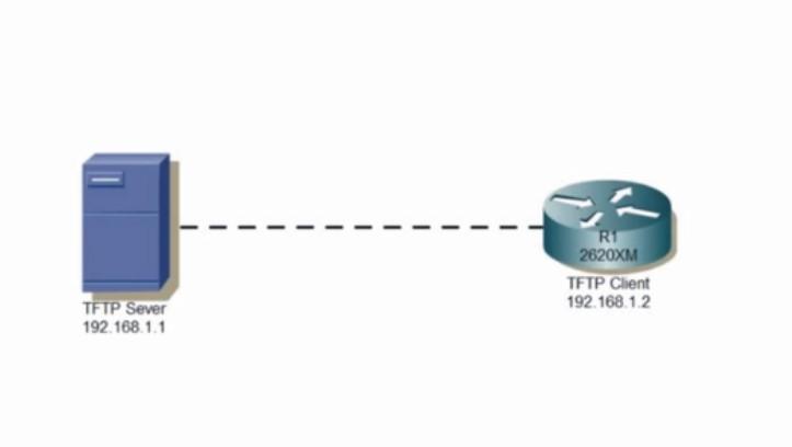 Nạp hệ điều hành IOS cho Cisco Router bằng TFTP Server