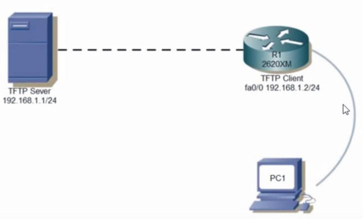 Nạp hệ điều hành IOS cho Cisco Router qua câu lệnh TFTPDNLD